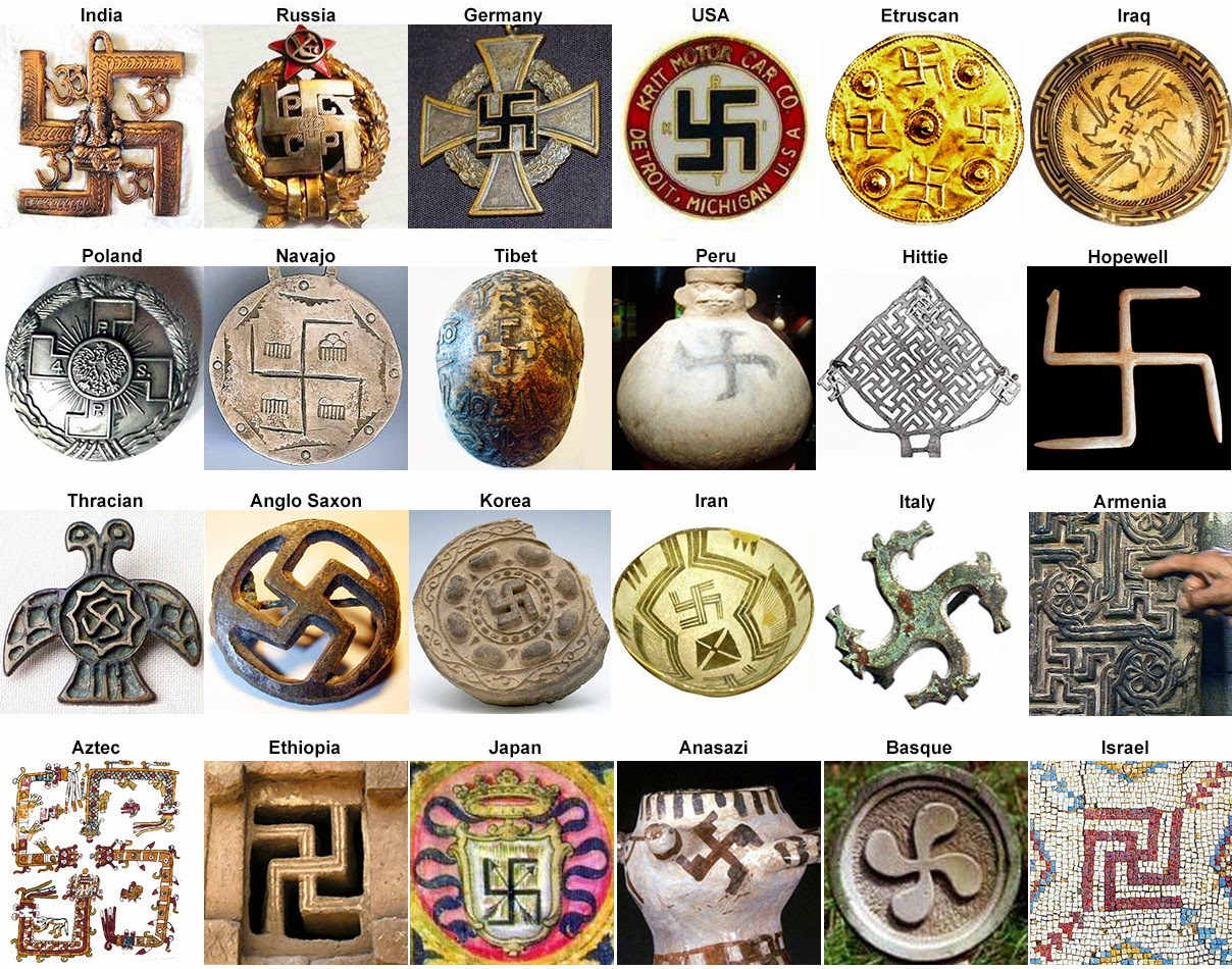 Swastikas Worldwide